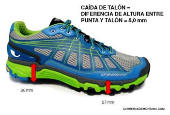 Drop alto (amortiguación) de zapatillas deportivas cómo posible factor  precipitante de la fascitis plantar en corredores