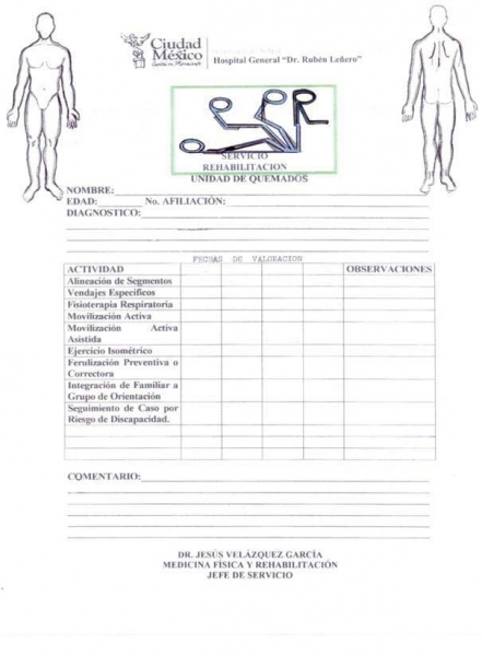 Acróstico para la valoración y el tratamiento de pacientes quemados