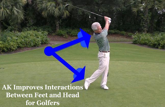 La relación entre el análisis de la marcha y aparato estomatognático causando distorsión en el ojo del golfista