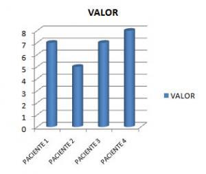 Análisis del proceso de rehabilitación durantela práctica de escalar en muro en pacientes amputados unilaterales