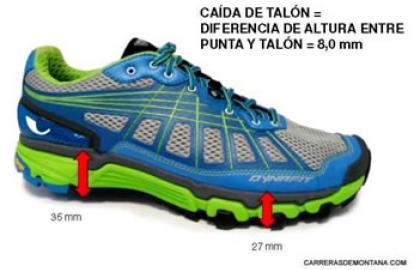 Drop alto (amortiguación)de zapatillas deportivas cómo posible factor precipitante de la fascitis plantar en corredores de larga distancia