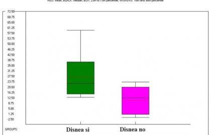 Efectividad de la fisioterapia respiratoriaen pacientes de alzheimer con enfermedades pulmonares.